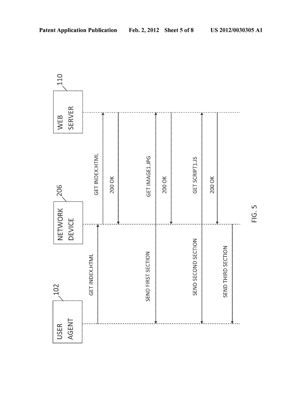 METHOD AND SYSTEM FOR DELIVERING EMBEDDED OBJECTS IN A WEBPAGE TO A USER     AGENT USING A NETWORK DEVICE - diagram, schematic, and image 06