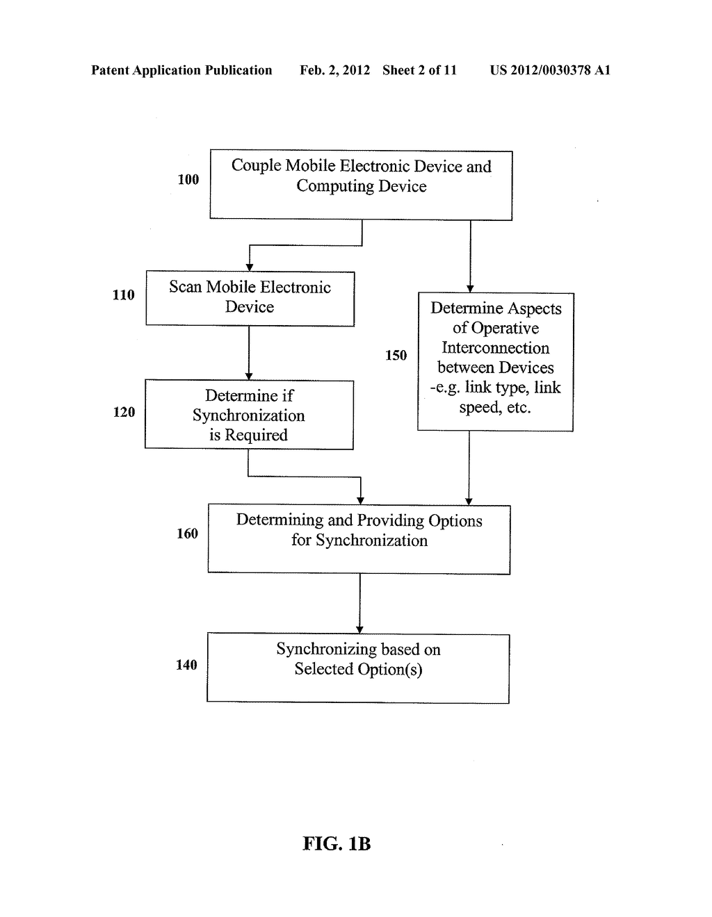 METHOD AND SYSTEM FOR MANAGEMENT OF SYNCHRONIZATION OF A MOBILE ELECTRONIC     DEVICE - diagram, schematic, and image 03