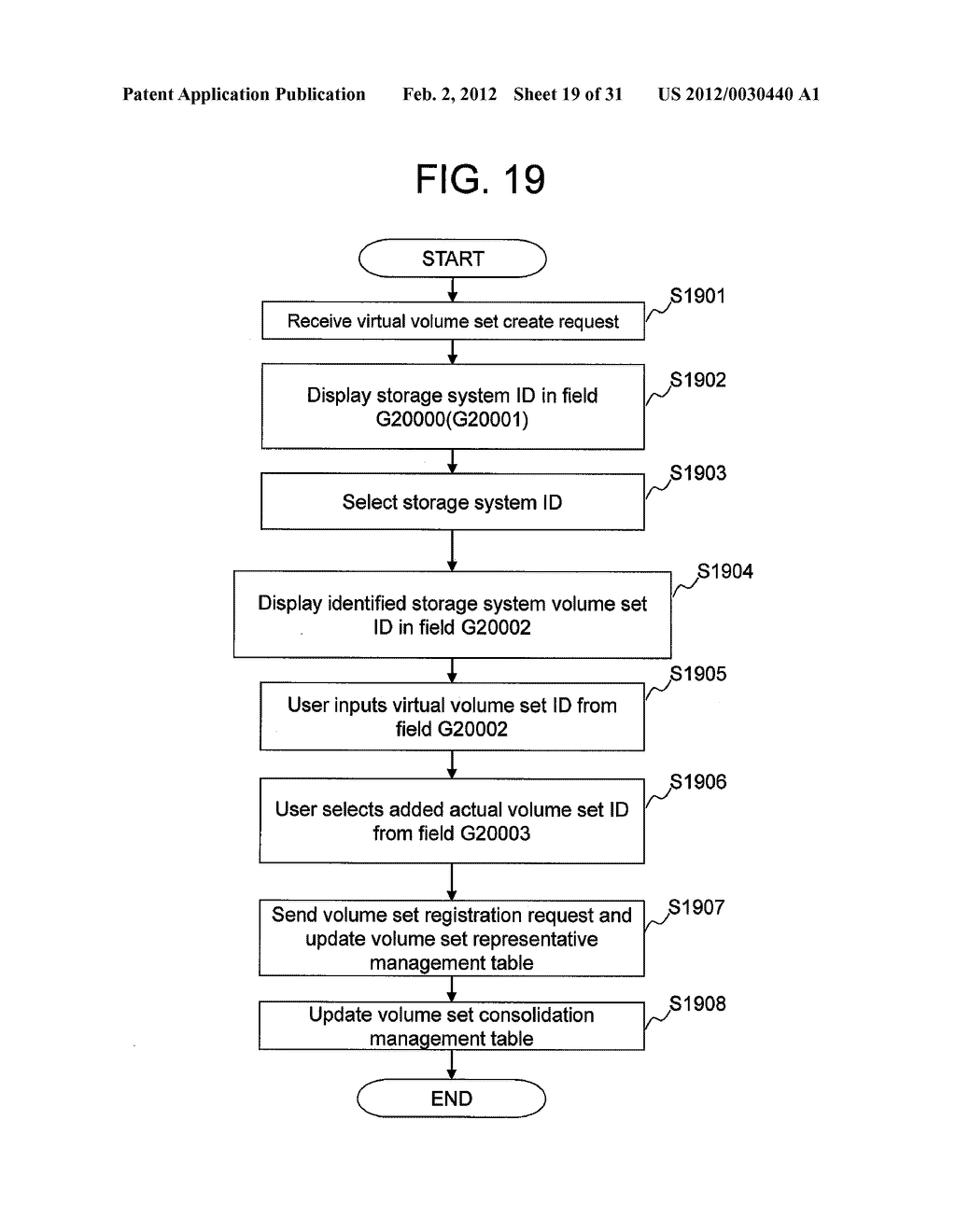 STORAGE SYSTEM GROUP INCLUDING SCALE-OUT STORAGE SYSTEM AND MANAGEMENT     METHOD THEREFOR - diagram, schematic, and image 20