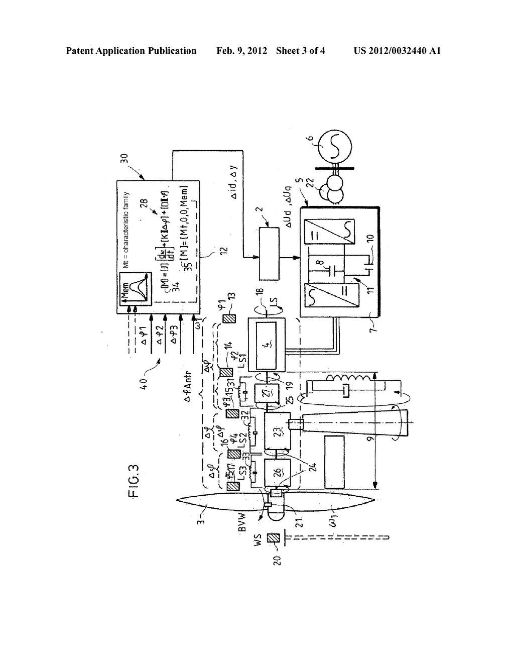 Stationary Energy Generation Plant Having a Control Device and Method for     Controlling the same - diagram, schematic, and image 04