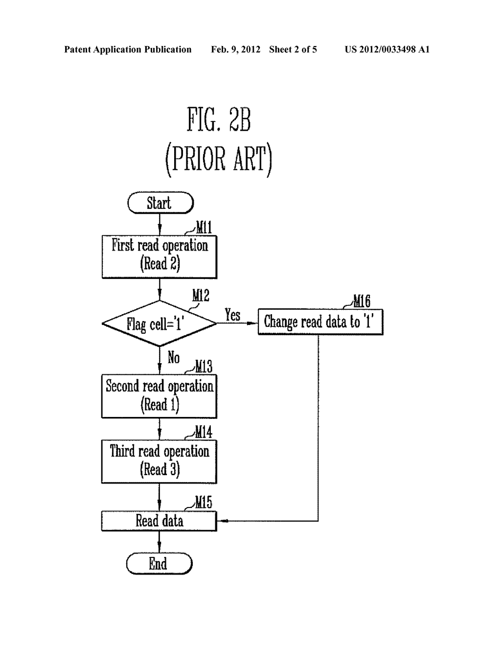SEMICONDUCTOR MEMORY DEVICE AND METHOD OF READING THE SAME - diagram, schematic, and image 03