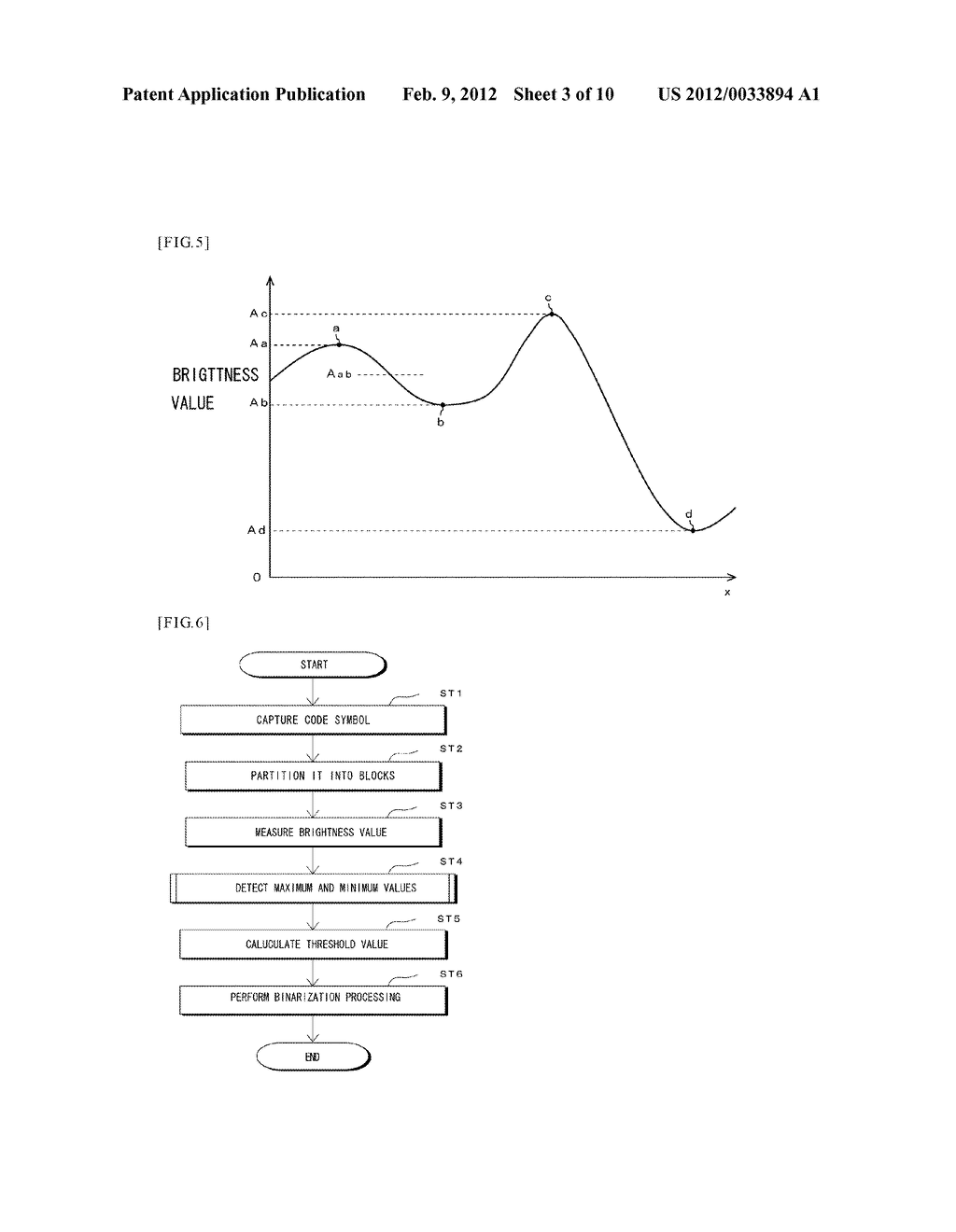 Optical Information-Reading Apparatus and Optical Information-Reading     Method - diagram, schematic, and image 04