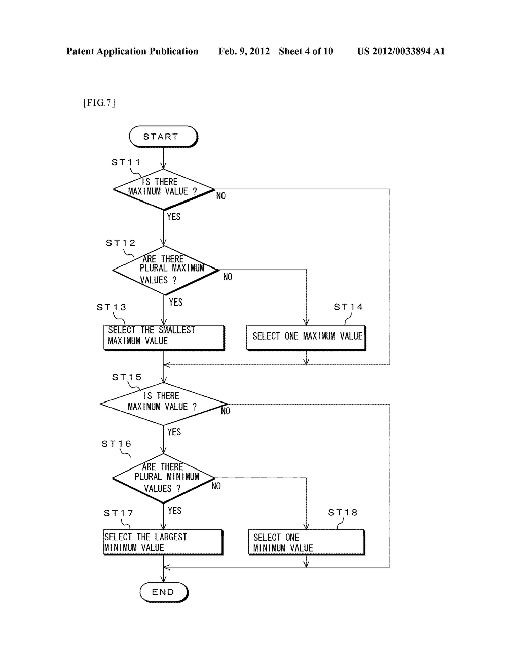 Optical Information-Reading Apparatus and Optical Information-Reading     Method - diagram, schematic, and image 05