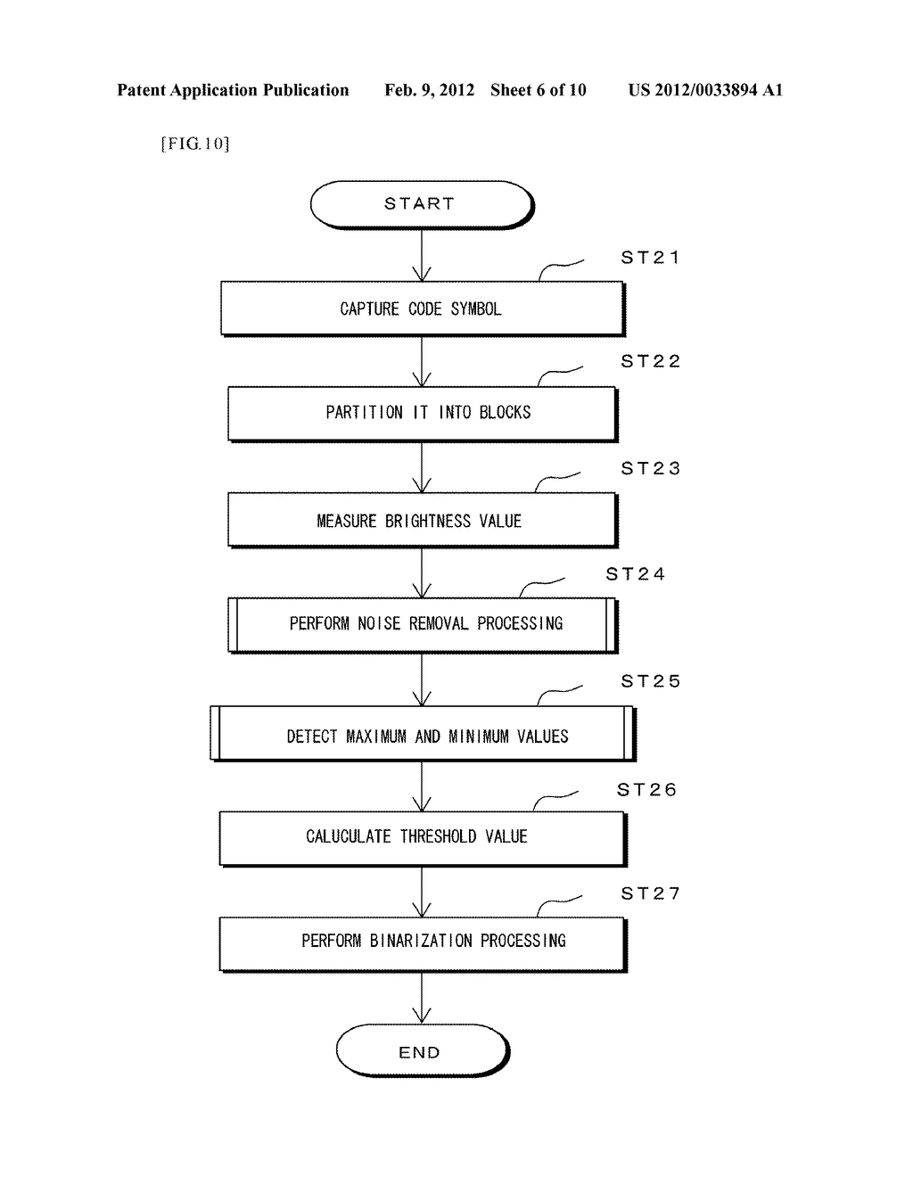 Optical Information-Reading Apparatus and Optical Information-Reading     Method - diagram, schematic, and image 07