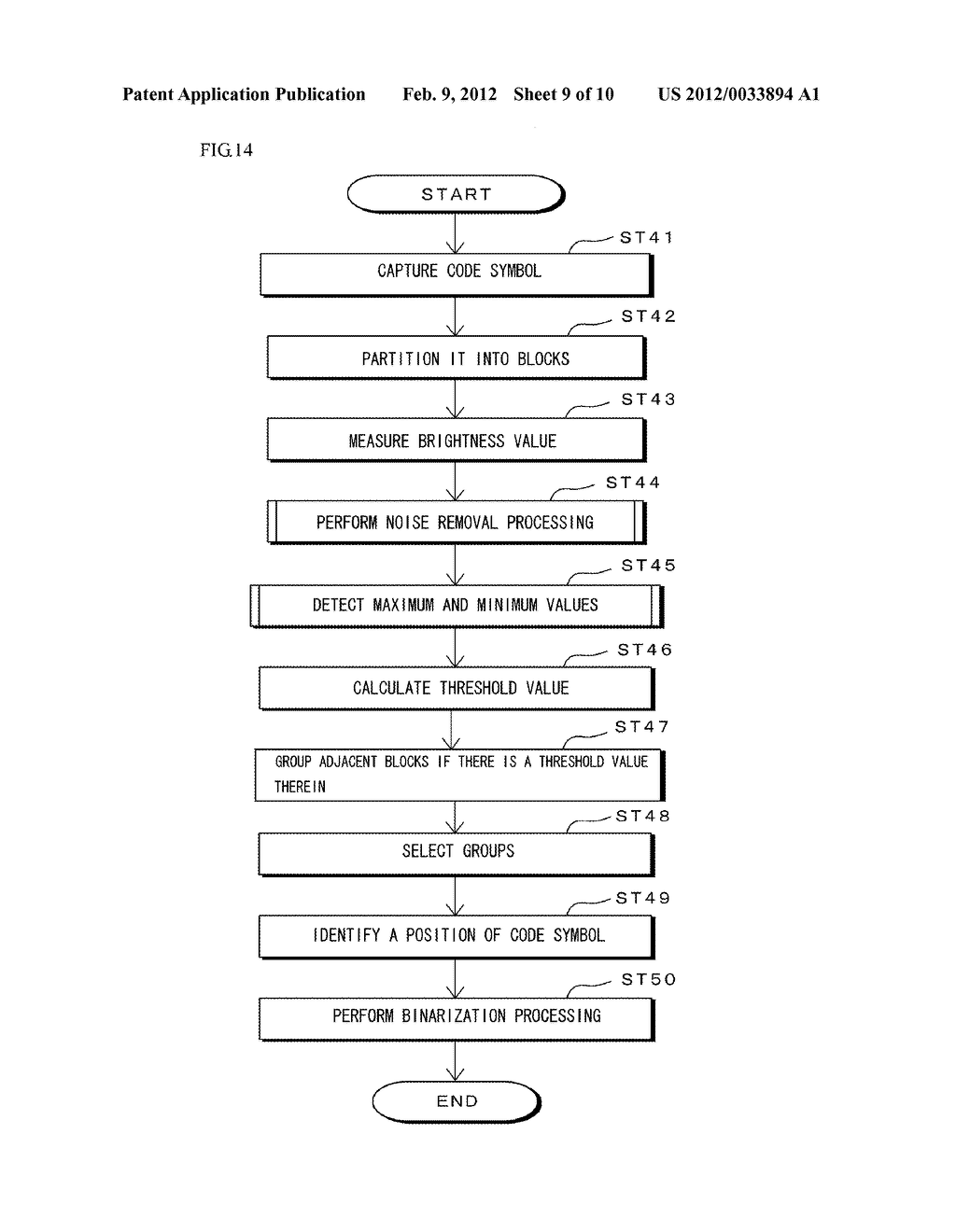 Optical Information-Reading Apparatus and Optical Information-Reading     Method - diagram, schematic, and image 10