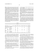ANTI-NEOPLASTIC COMPOSITIONS COMPRISING EXTRACTS OF BLACK COHOSH diagram and image