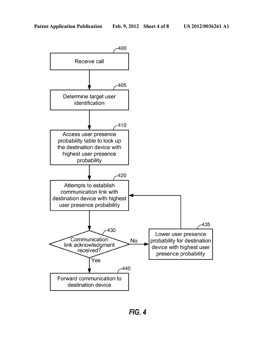 COMMUNICATION MANAGEMENT UTILIZING DESTINATION DEVICE USER PRESENCE     PROBABILITY - diagram, schematic, and image 05