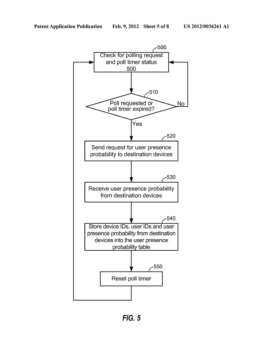 COMMUNICATION MANAGEMENT UTILIZING DESTINATION DEVICE USER PRESENCE     PROBABILITY - diagram, schematic, and image 06