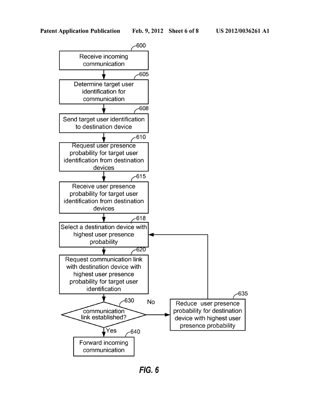 COMMUNICATION MANAGEMENT UTILIZING DESTINATION DEVICE USER PRESENCE     PROBABILITY - diagram, schematic, and image 07