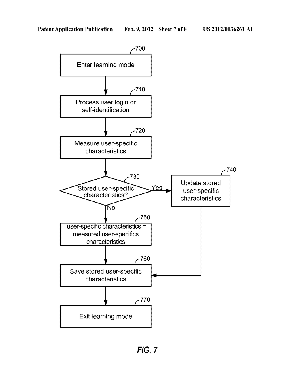 COMMUNICATION MANAGEMENT UTILIZING DESTINATION DEVICE USER PRESENCE     PROBABILITY - diagram, schematic, and image 08