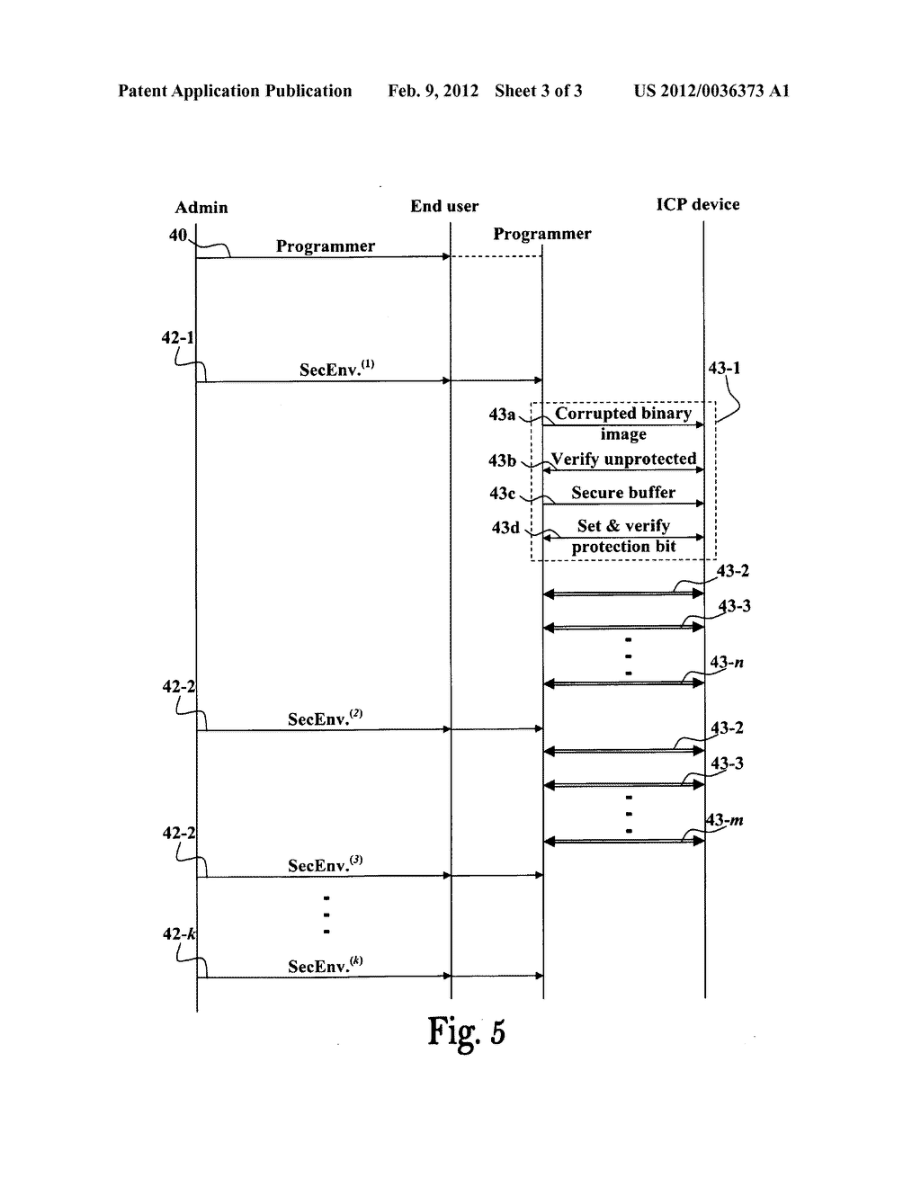 Method system and device for secure firmware programming - diagram, schematic, and image 04