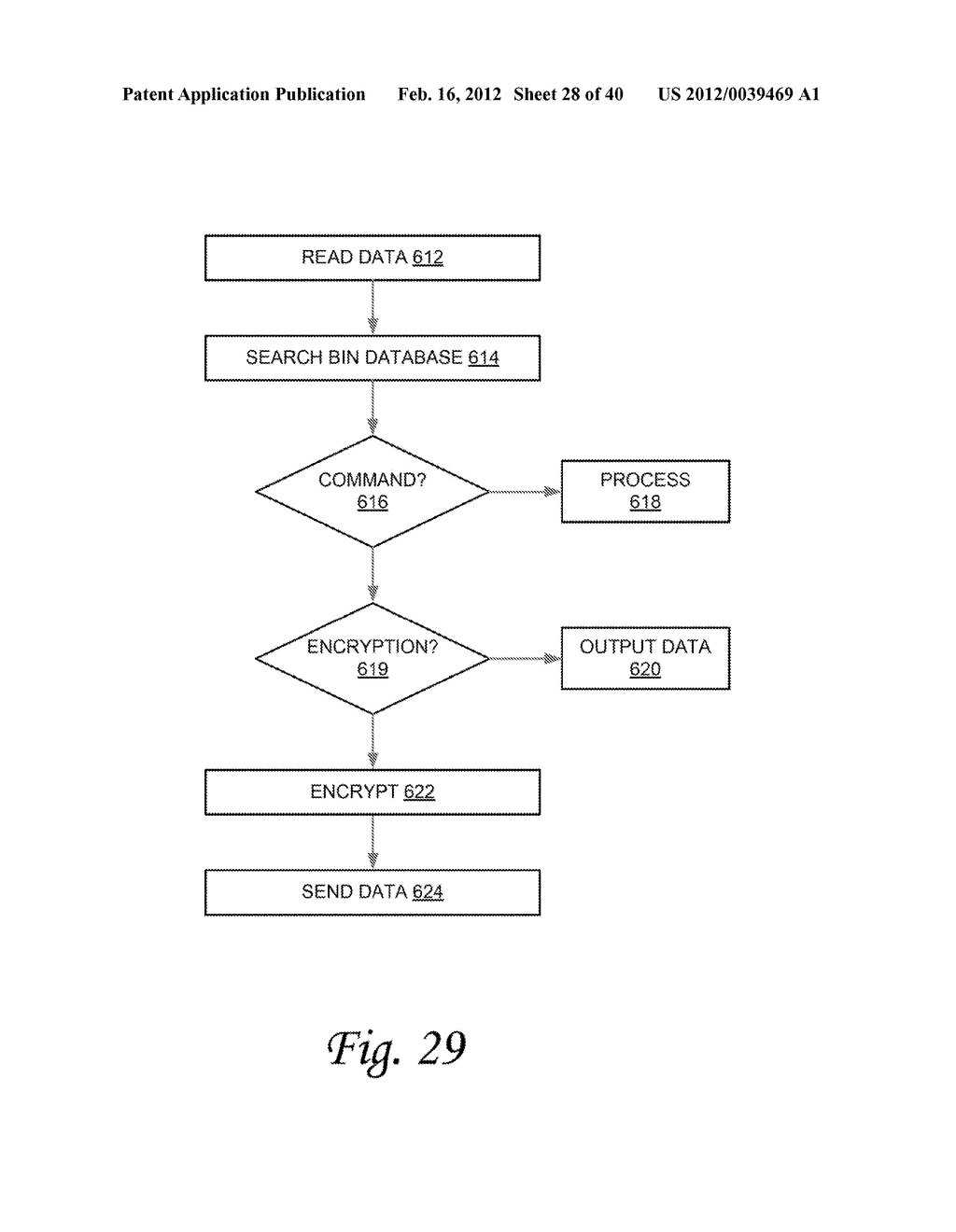 SYSTEM AND METHOD FOR VARIABLE LENGTH ENCRYPTION - diagram, schematic, and image 29