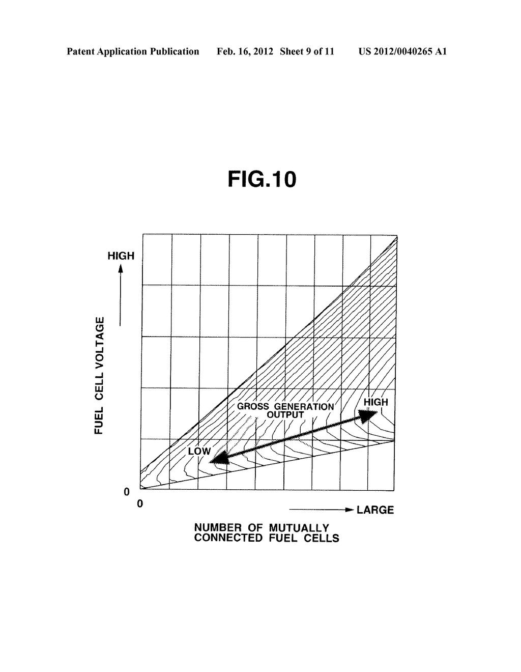 FUEL CELL SYSTEM AND METHOD FOR CONTROLLING SAME - diagram, schematic, and image 10