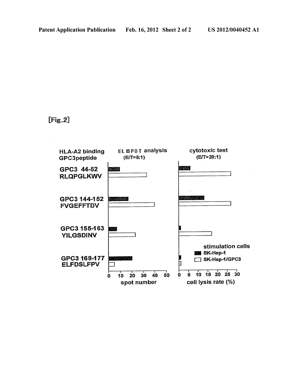 GLYPICAN-3 (GPC3)-DERIVED TUMOR REJECTION ANTIGENIC PEPTIDES USEFUL FOR     HLA-A2-POSITIVE PATIENTS AND PHARMACEUTICAL COMPRISING THE SAME - diagram, schematic, and image 03