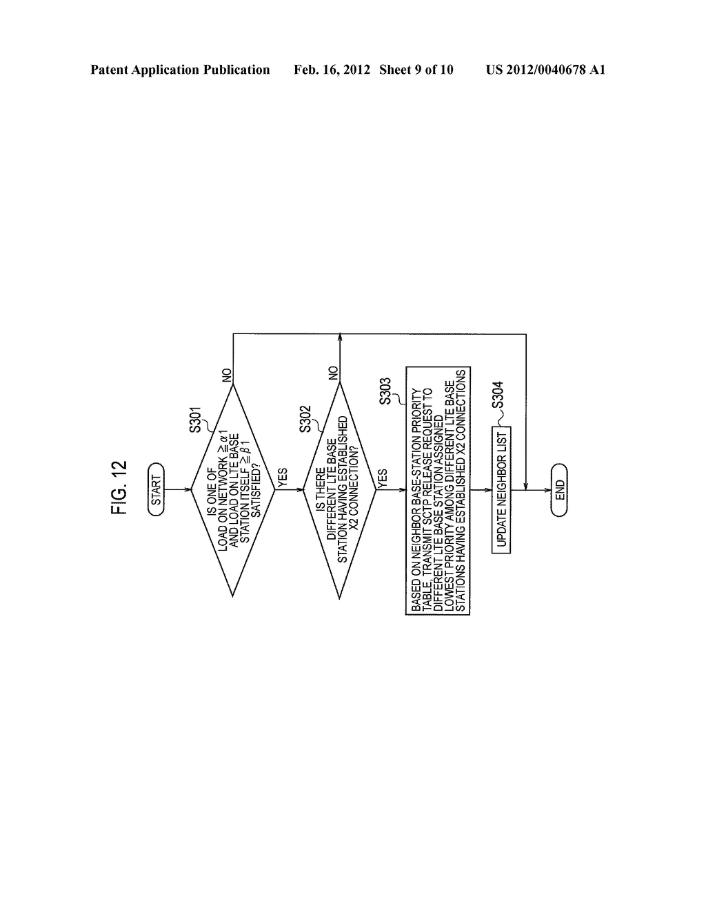 RADIO BASE STATION AND METHOD FOR CONTROLLING CONNECTION ESTABLISHMENT - diagram, schematic, and image 10