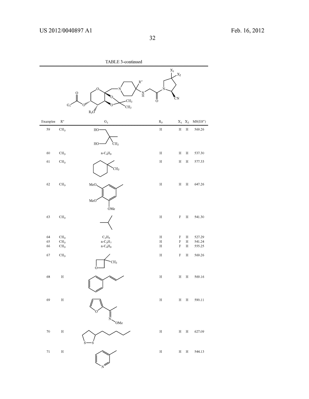 NOVEL DERIVATIVES OF ACYL CYANOPYRROLIDINES - diagram, schematic, and image 33