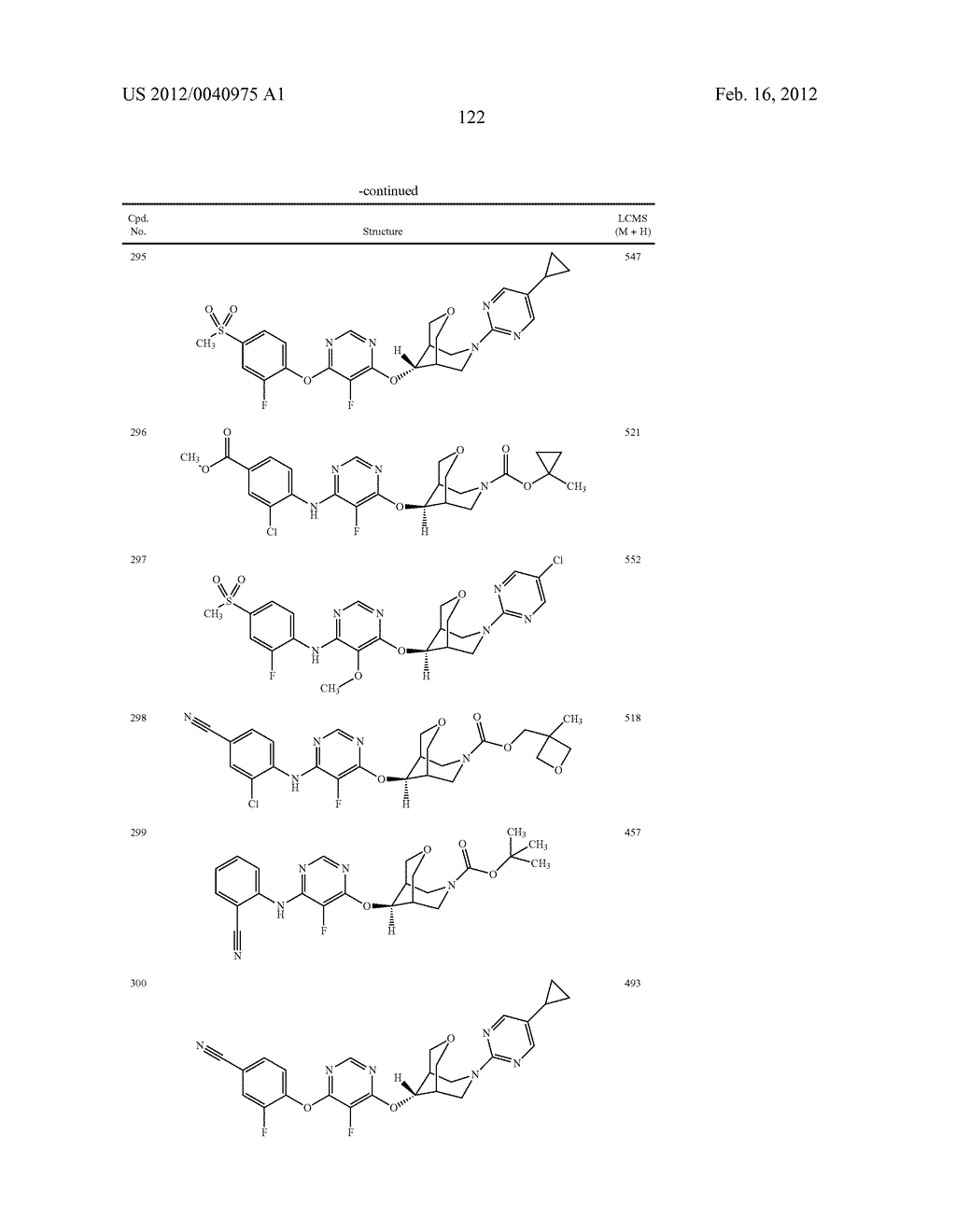 BRIDGED BICYCLIC HETEROCYCLE DERIVATIVES AND METHODS OF USE THEREOF - diagram, schematic, and image 123