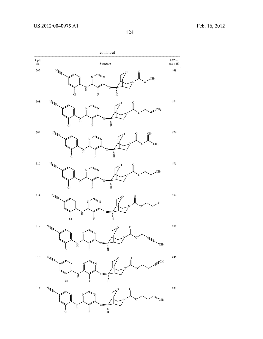 BRIDGED BICYCLIC HETEROCYCLE DERIVATIVES AND METHODS OF USE THEREOF - diagram, schematic, and image 125