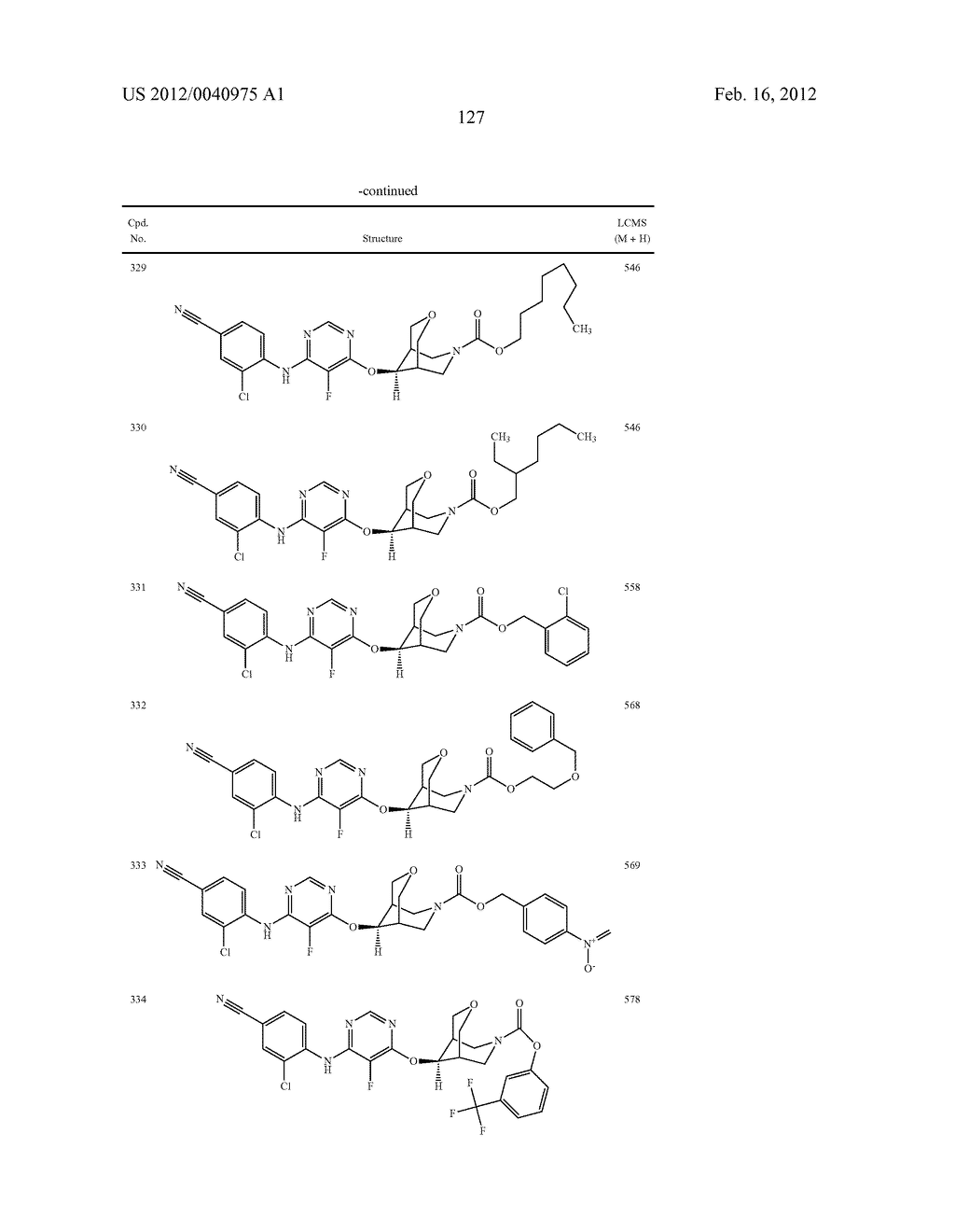 BRIDGED BICYCLIC HETEROCYCLE DERIVATIVES AND METHODS OF USE THEREOF - diagram, schematic, and image 128