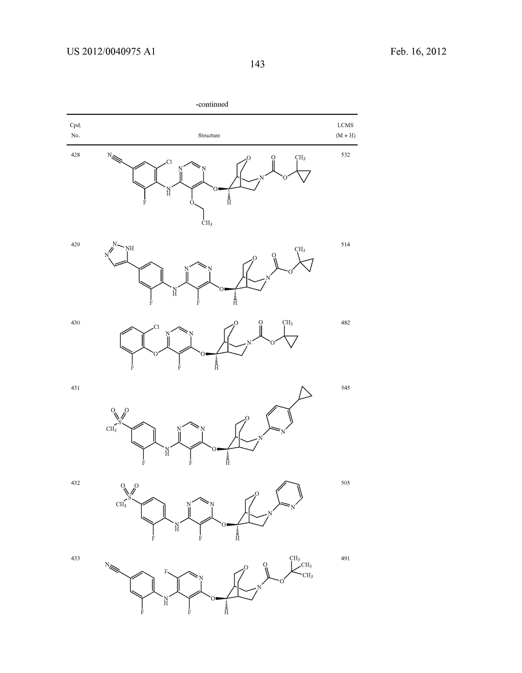 BRIDGED BICYCLIC HETEROCYCLE DERIVATIVES AND METHODS OF USE THEREOF - diagram, schematic, and image 144