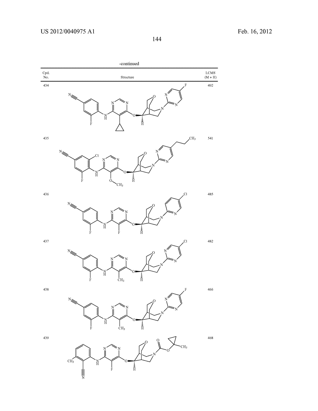 BRIDGED BICYCLIC HETEROCYCLE DERIVATIVES AND METHODS OF USE THEREOF - diagram, schematic, and image 145