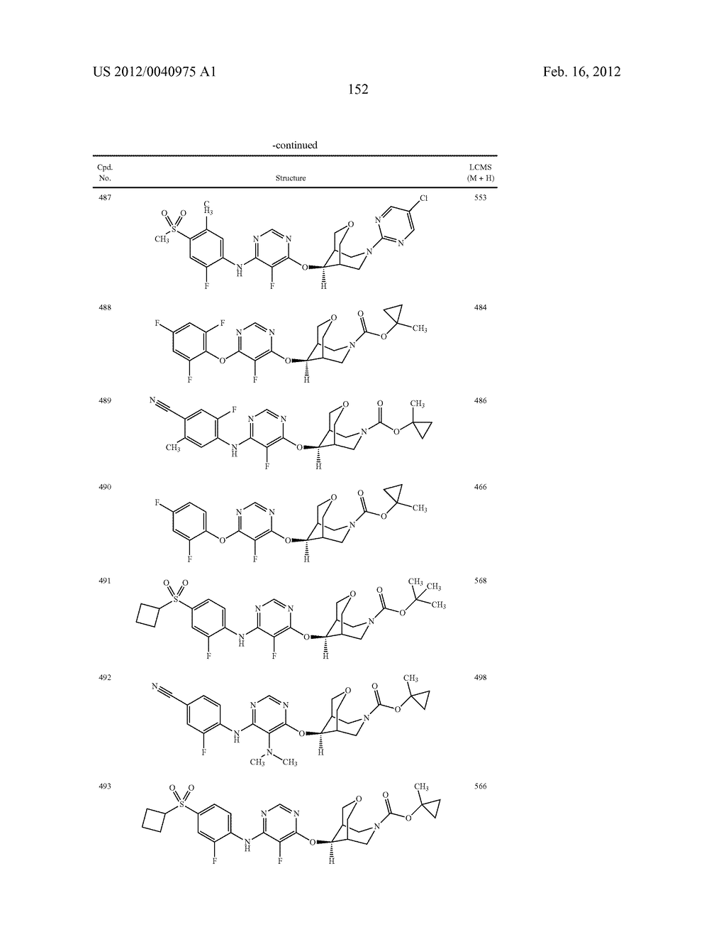 BRIDGED BICYCLIC HETEROCYCLE DERIVATIVES AND METHODS OF USE THEREOF - diagram, schematic, and image 153