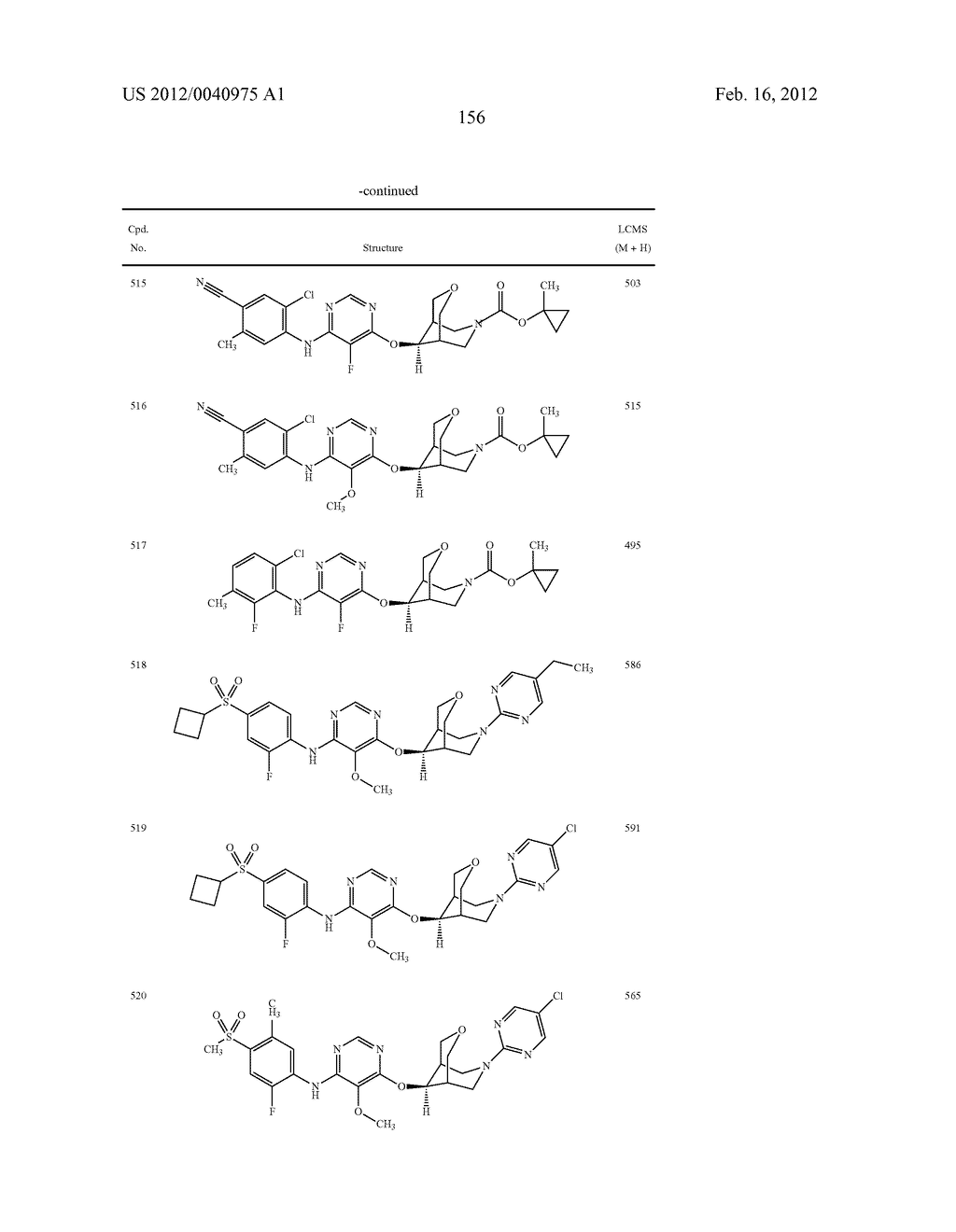BRIDGED BICYCLIC HETEROCYCLE DERIVATIVES AND METHODS OF USE THEREOF - diagram, schematic, and image 157