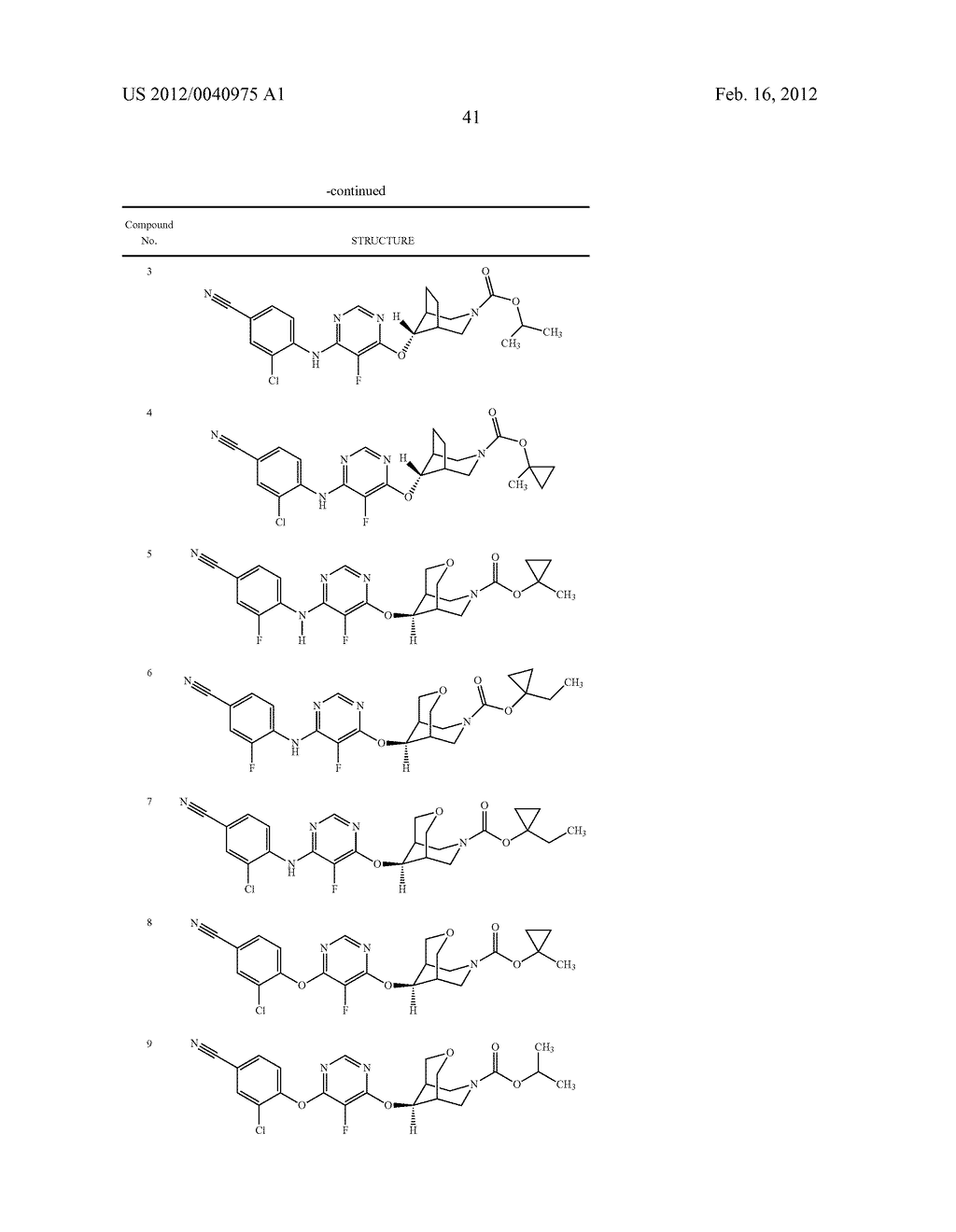 BRIDGED BICYCLIC HETEROCYCLE DERIVATIVES AND METHODS OF USE THEREOF - diagram, schematic, and image 42