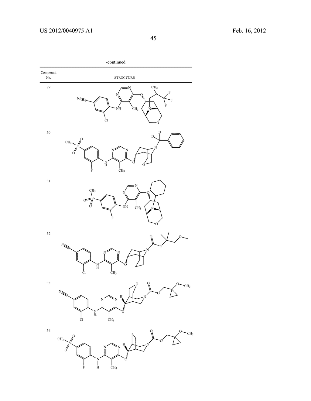 BRIDGED BICYCLIC HETEROCYCLE DERIVATIVES AND METHODS OF USE THEREOF - diagram, schematic, and image 46
