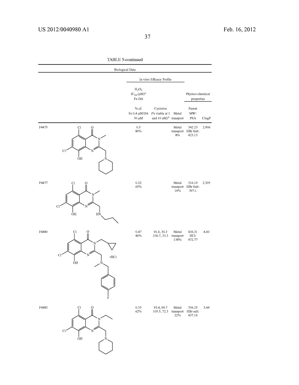 QUINAZOLINONE COMPOUNDS - diagram, schematic, and image 38
