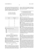 Sulfonamide Compounds for the Treatment of Respiratory Disorders diagram and image