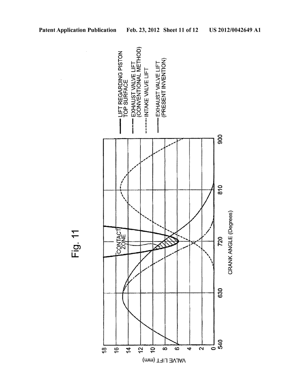 Exhaust Valve Lifting And Lowering Cam Turbocharged Four Stroke Engine Timing Diagram Control Method Schematic Image 12