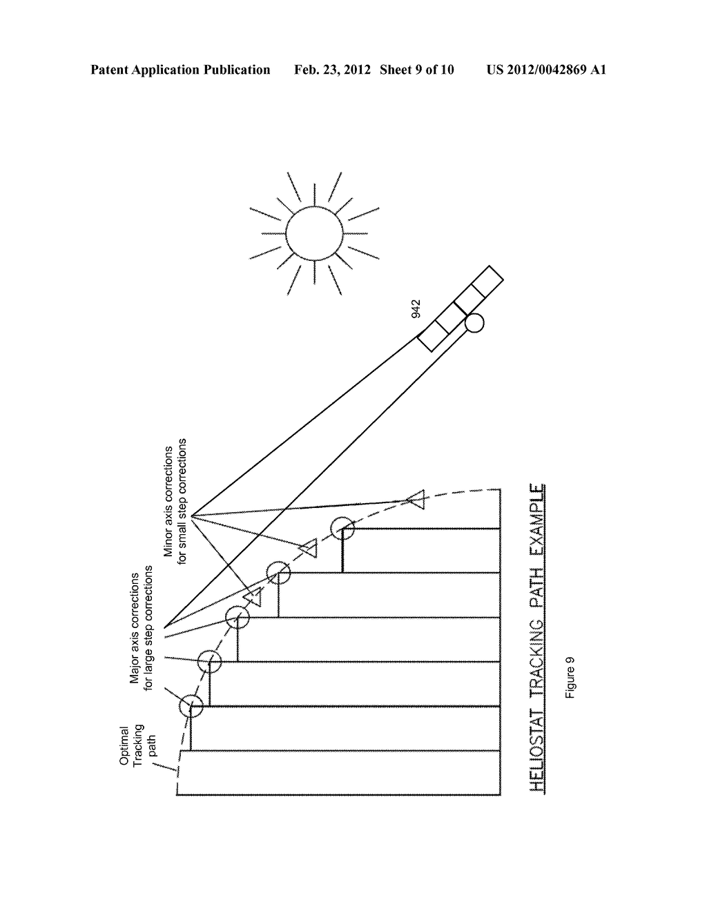 METHODS AND SYSTEMS FOR A HELIOSTAT MIRROR AND SOLAR TRACKER ASSEMBLY - diagram, schematic, and image 10