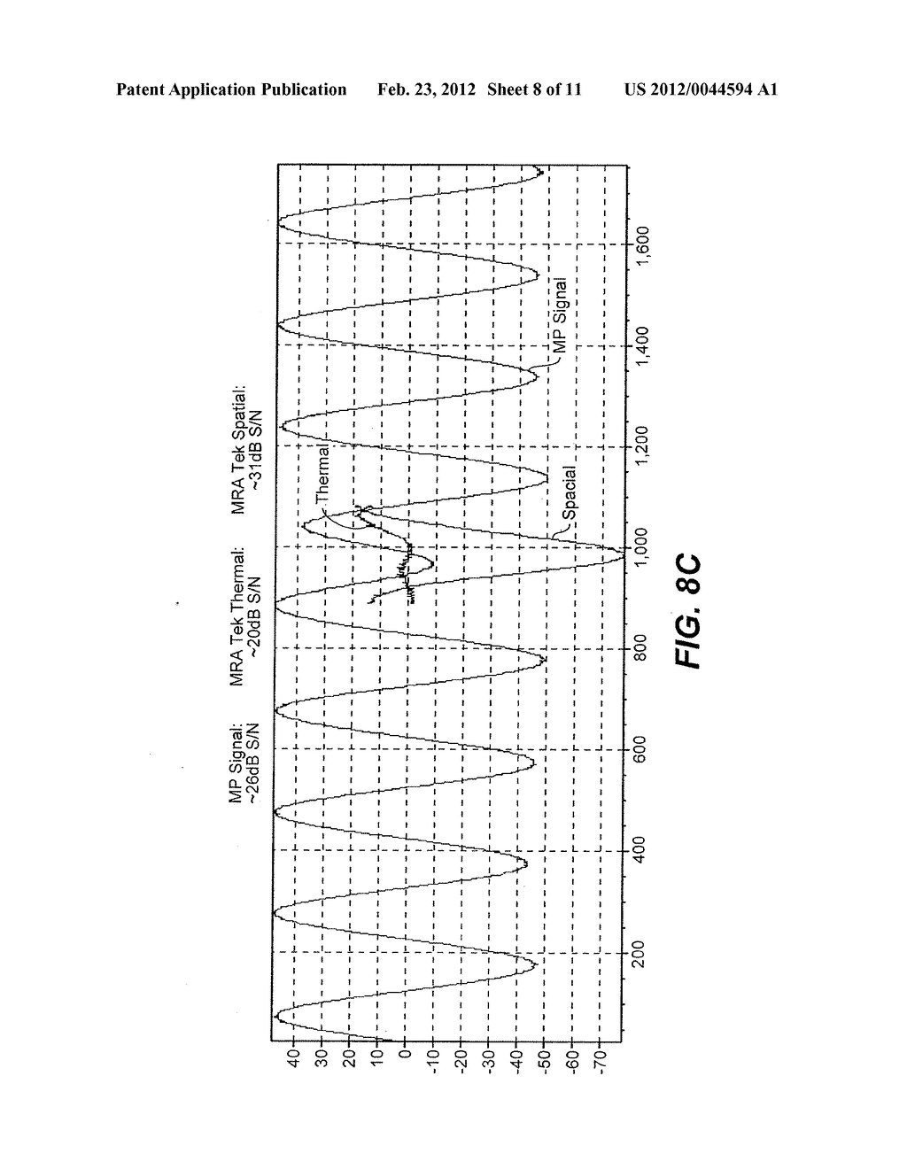 Method and System for Distinguishing Spatial and Thermal Defects on     Perpendicular Media - diagram, schematic, and image 09