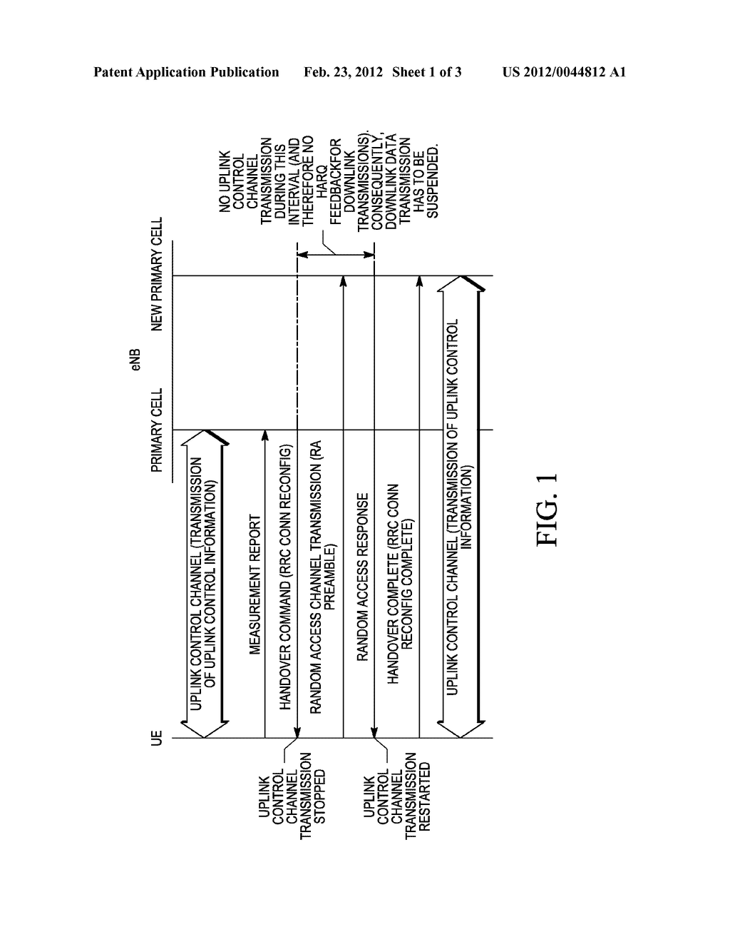 METHOD AND APPARATUS FOR CHANGE OF PRIMARY CELL DURING CARRIER AGGREGATION - diagram, schematic, and image 02