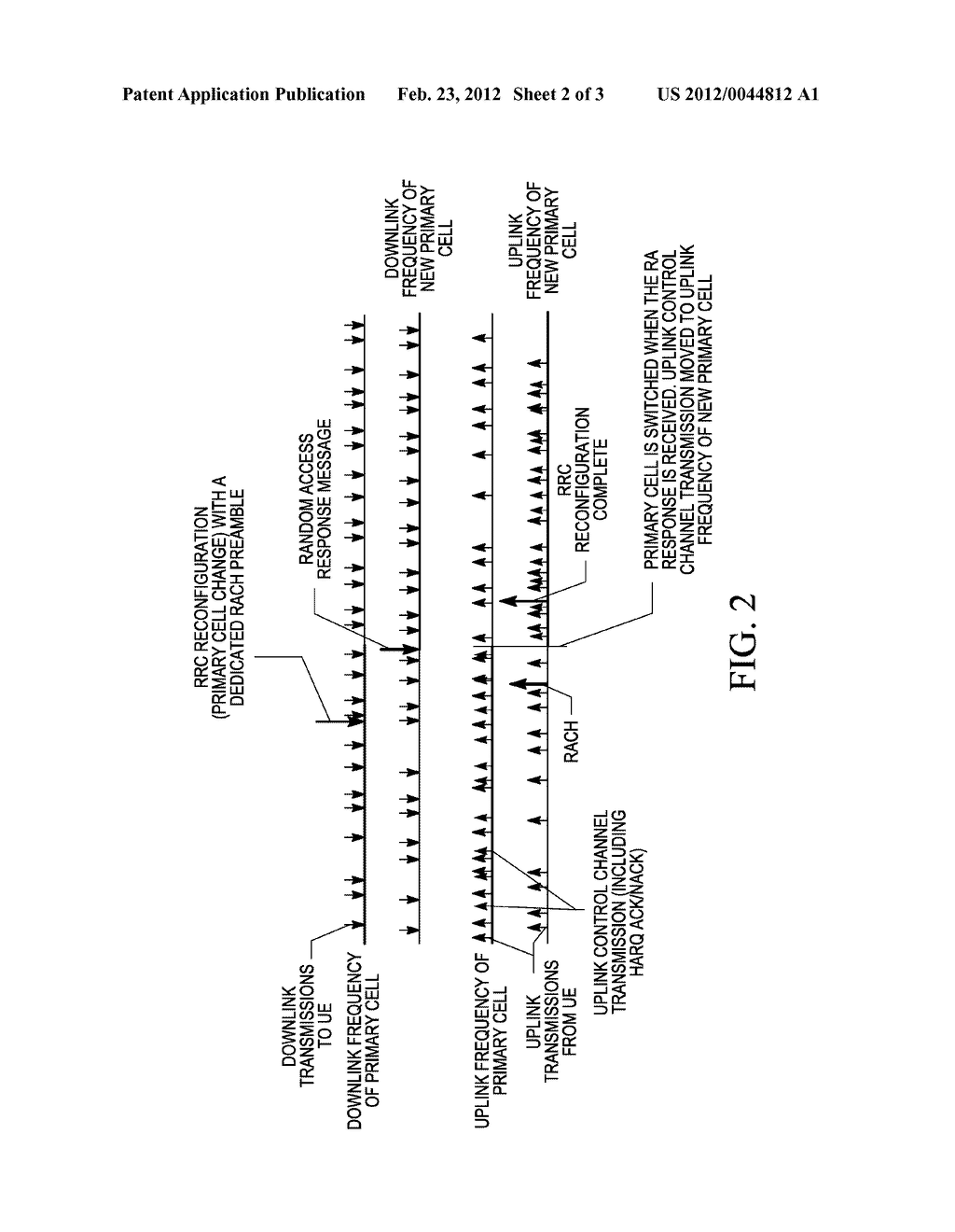 METHOD AND APPARATUS FOR CHANGE OF PRIMARY CELL DURING CARRIER AGGREGATION - diagram, schematic, and image 03