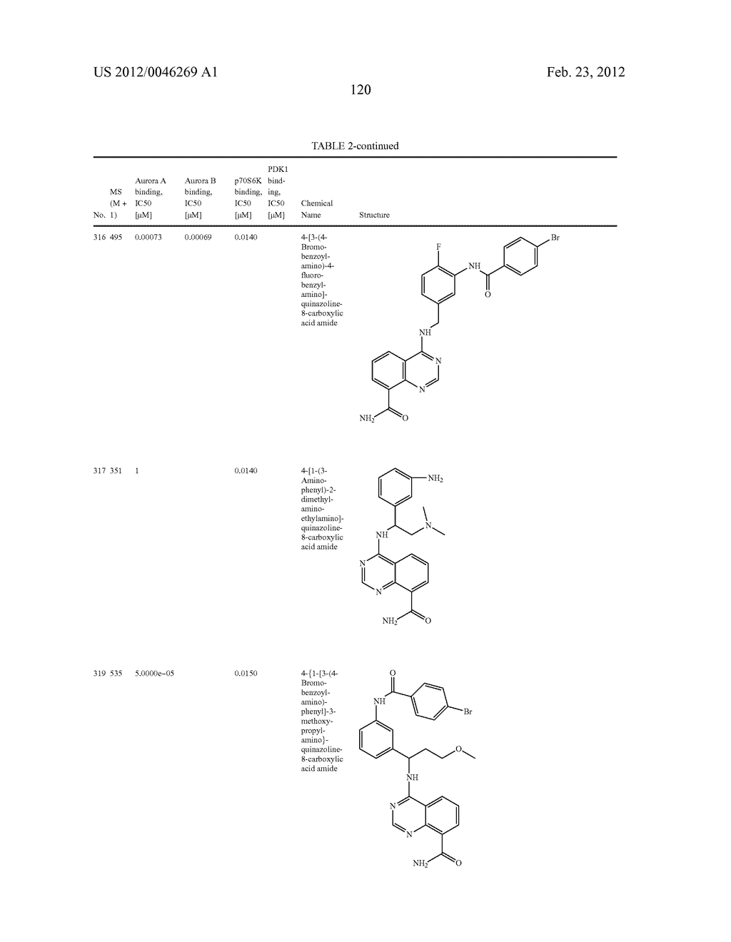 Novel Amino Azaheterocyclic Carboxamides - diagram, schematic, and image 121