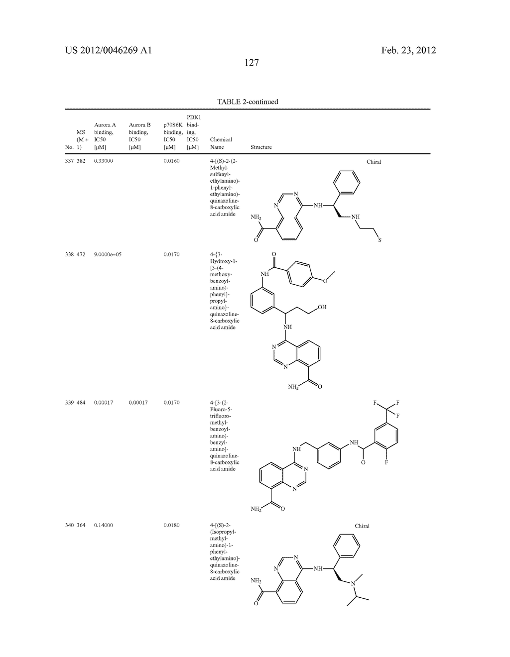 Novel Amino Azaheterocyclic Carboxamides - diagram, schematic, and image 128