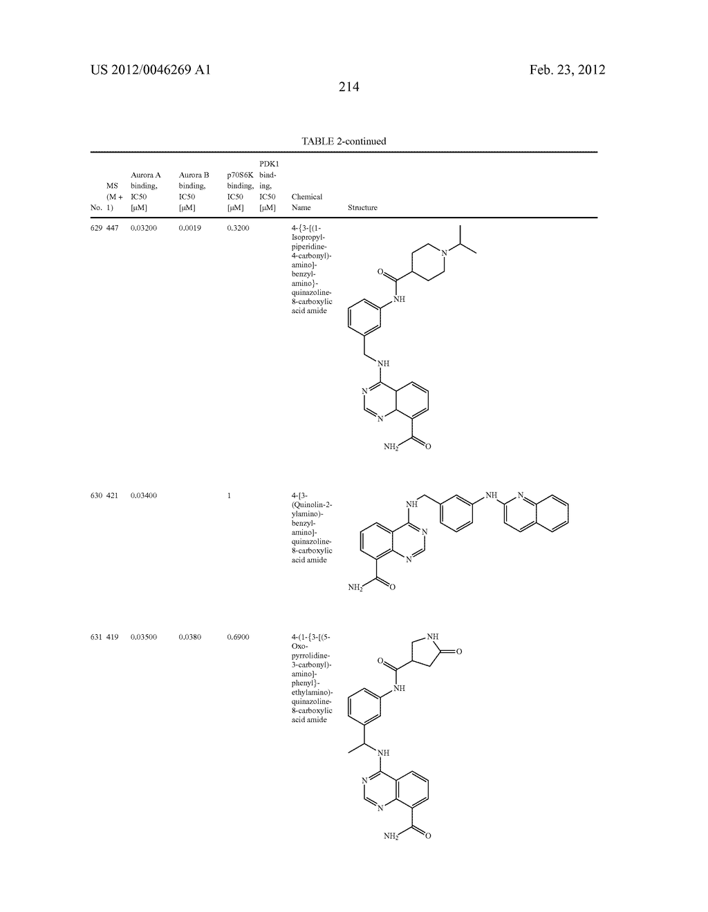 Novel Amino Azaheterocyclic Carboxamides - diagram, schematic, and image 215