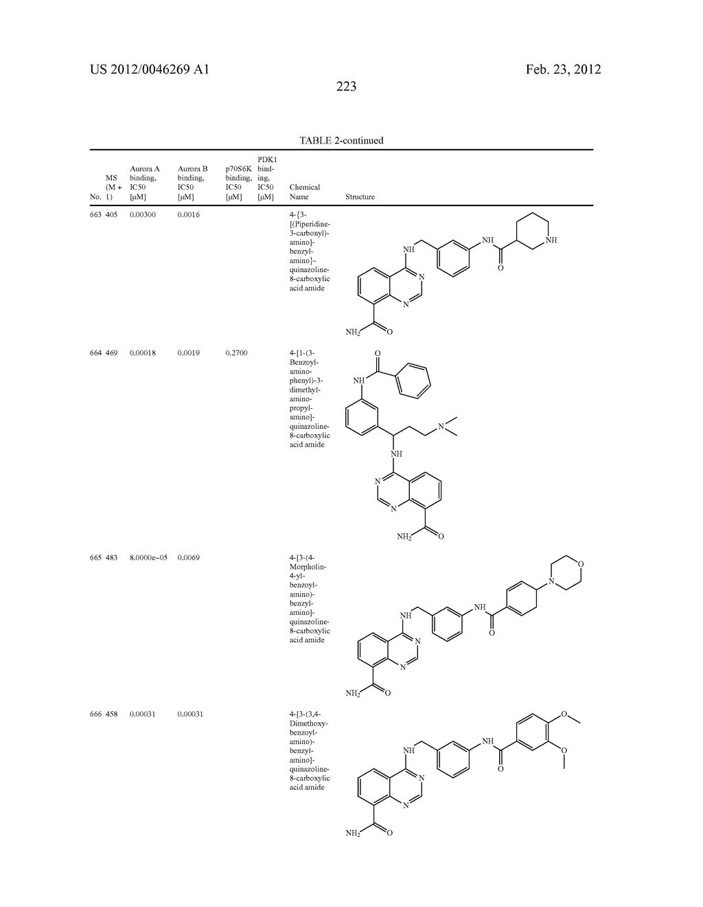 Novel Amino Azaheterocyclic Carboxamides - diagram, schematic, and image 224