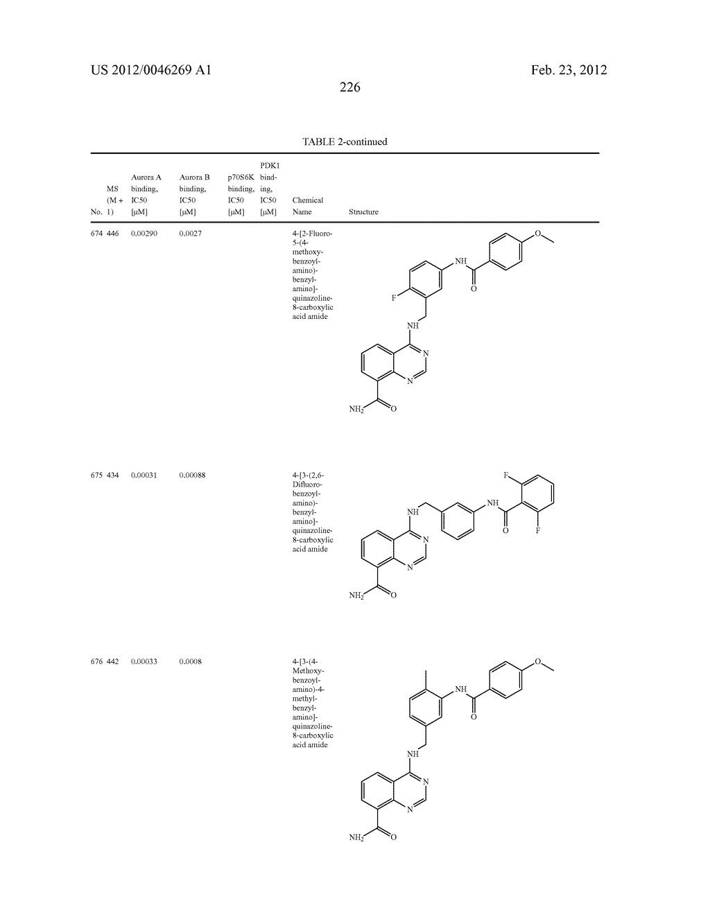 Novel Amino Azaheterocyclic Carboxamides - diagram, schematic, and image 227