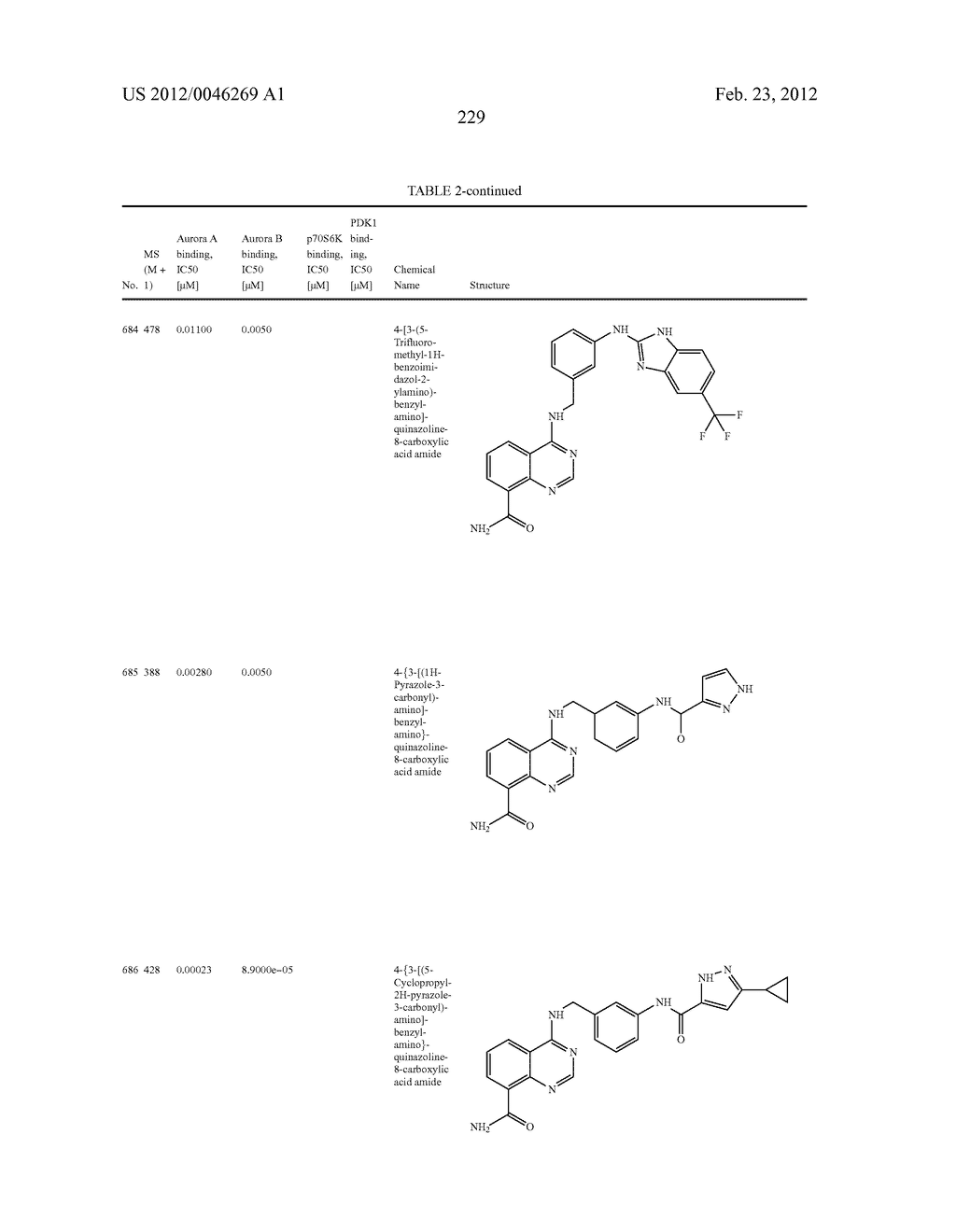 Novel Amino Azaheterocyclic Carboxamides - diagram, schematic, and image 230