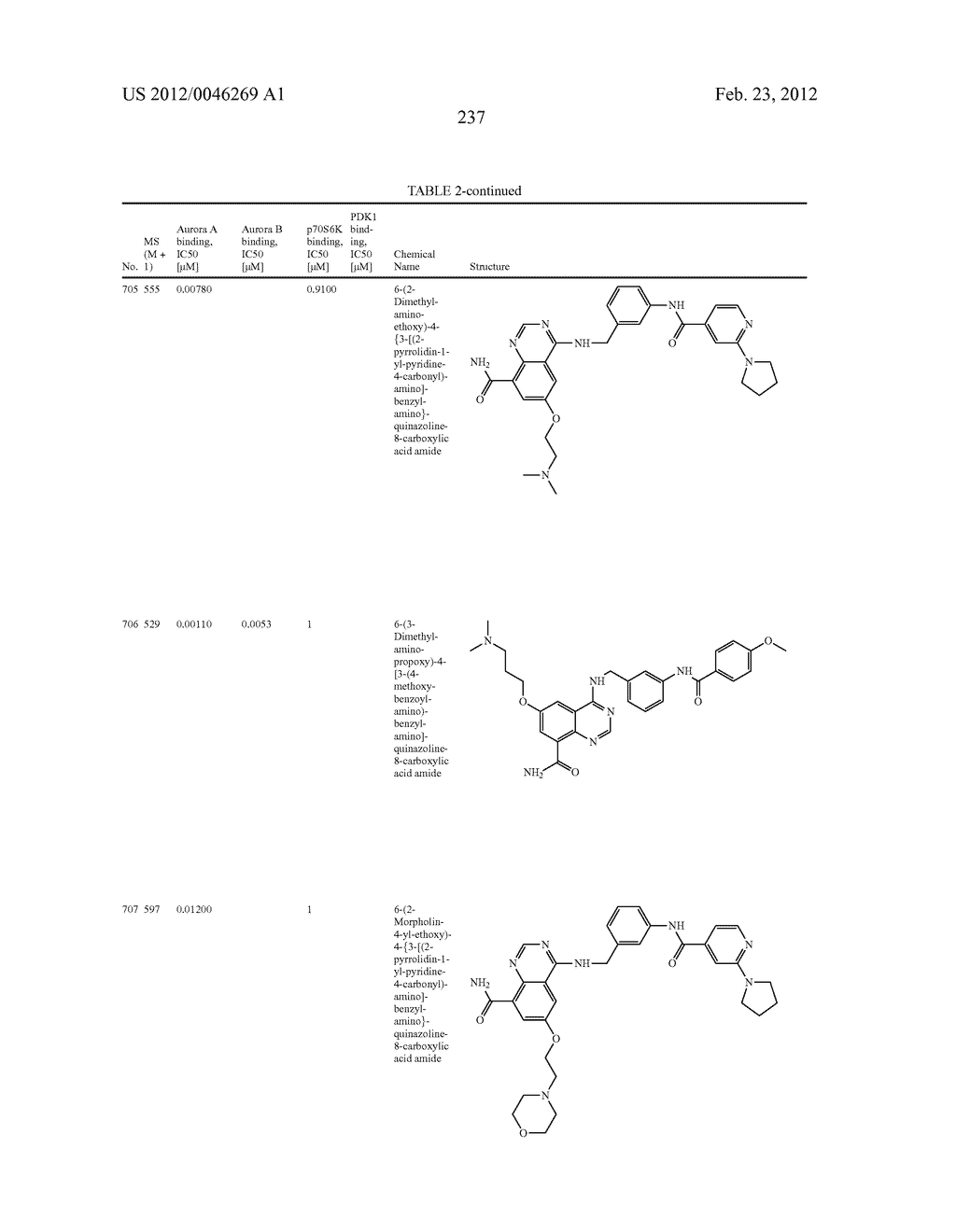 Novel Amino Azaheterocyclic Carboxamides - diagram, schematic, and image 238