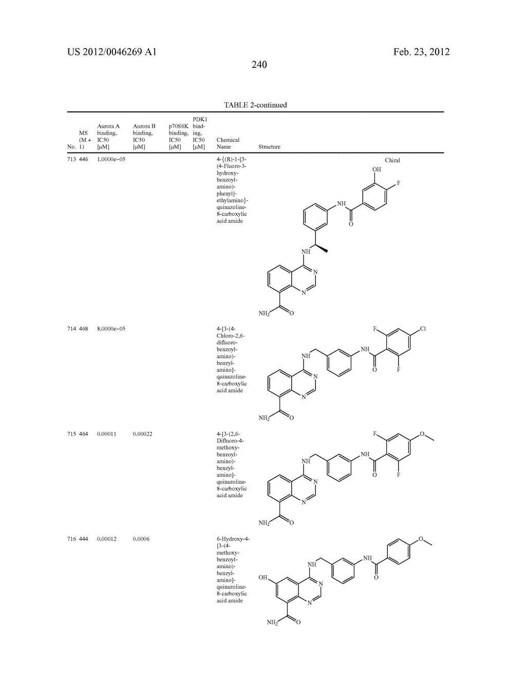 Novel Amino Azaheterocyclic Carboxamides - diagram, schematic, and image 241