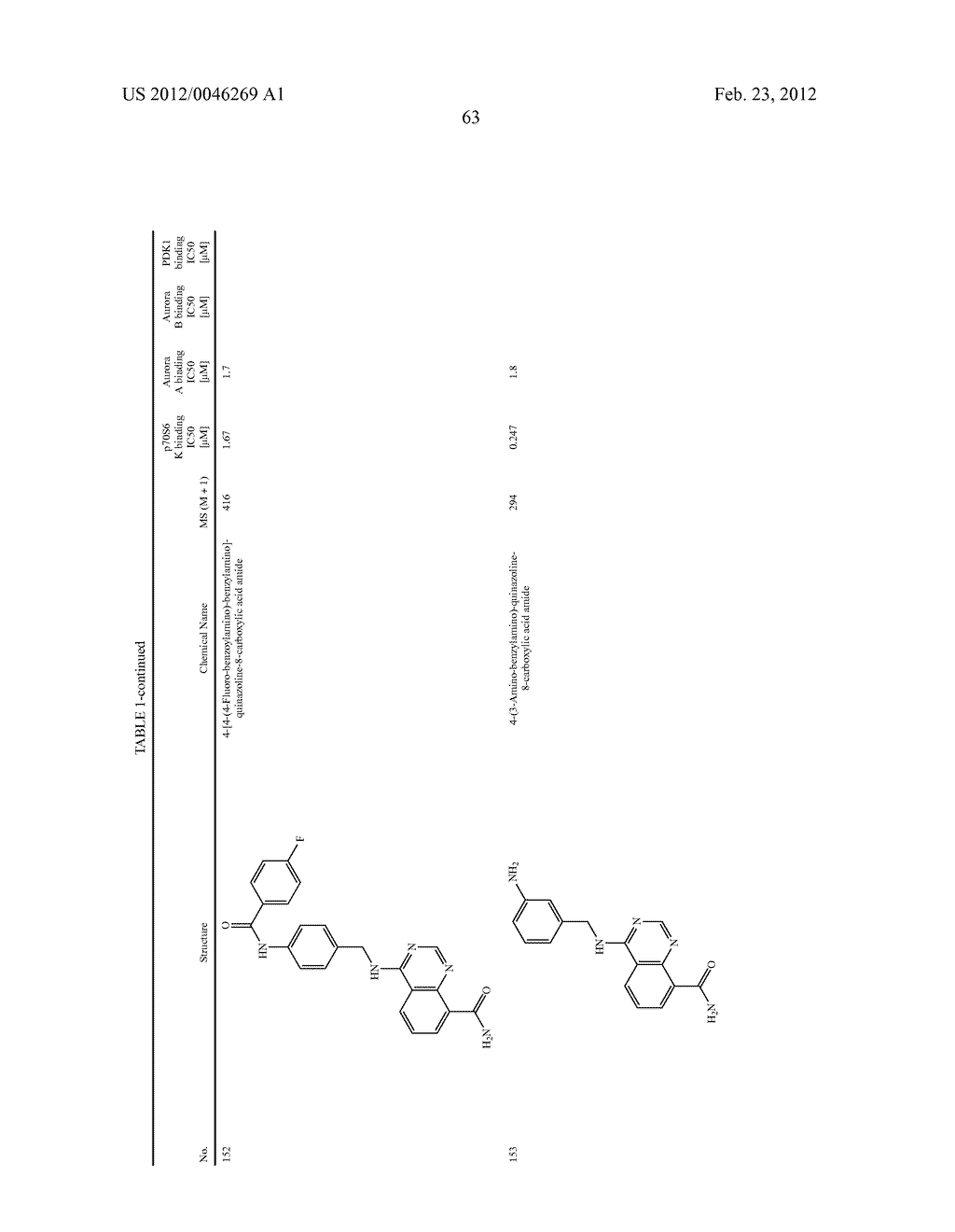Novel Amino Azaheterocyclic Carboxamides - diagram, schematic, and image 64