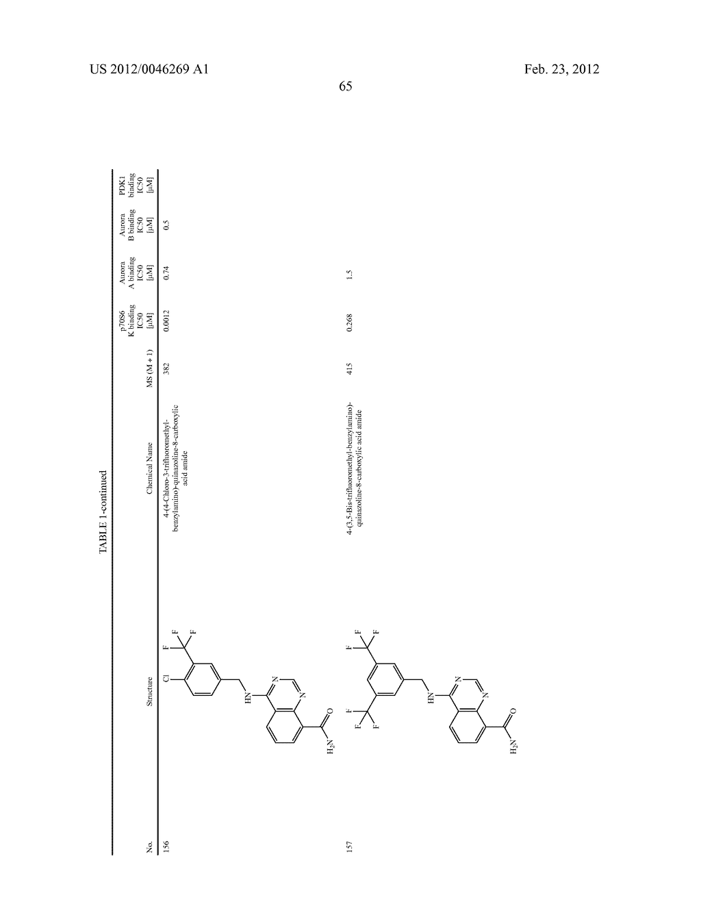 Novel Amino Azaheterocyclic Carboxamides - diagram, schematic, and image 66