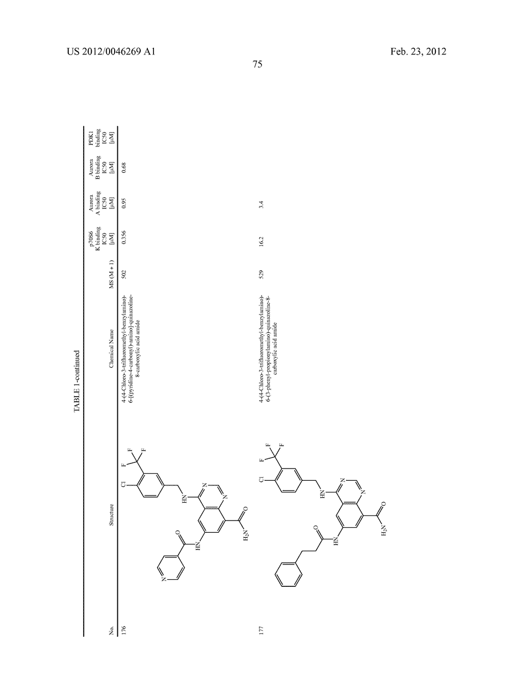 Novel Amino Azaheterocyclic Carboxamides - diagram, schematic, and image 76