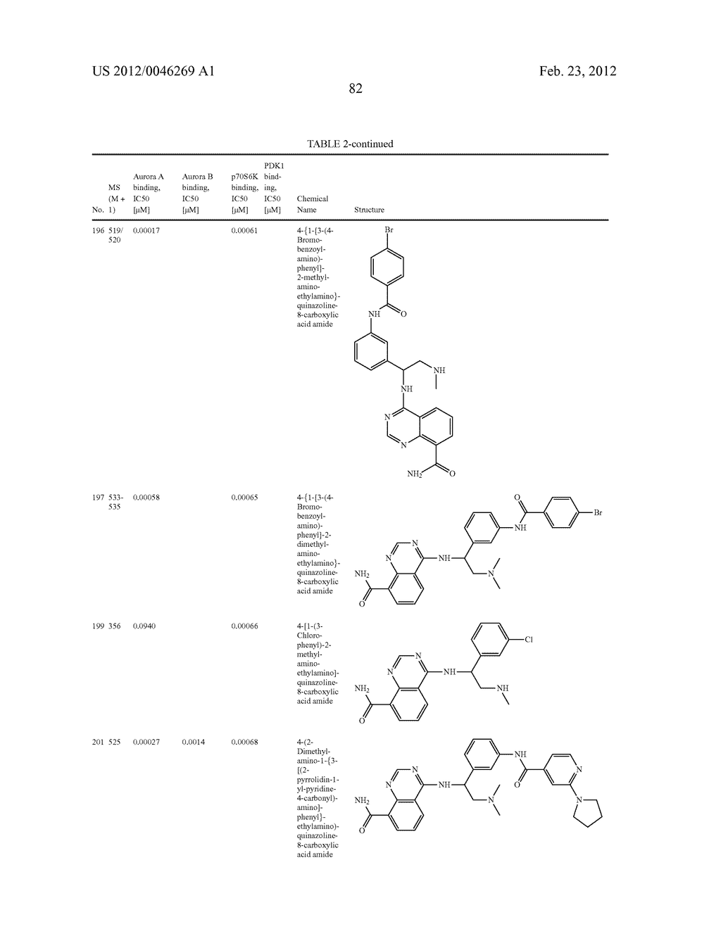 Novel Amino Azaheterocyclic Carboxamides - diagram, schematic, and image 83
