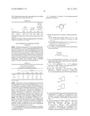 NOVEL HETEROCYCLIC COMPOUNDS diagram and image