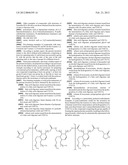 SUPRAMOLECULAR POLYMER-CONTAINING BITUMINOUS COMPOSITION diagram and image